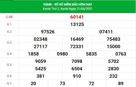 Soi cầu dự đoán XSMB 22/6/2021 Vip chính xác nhất