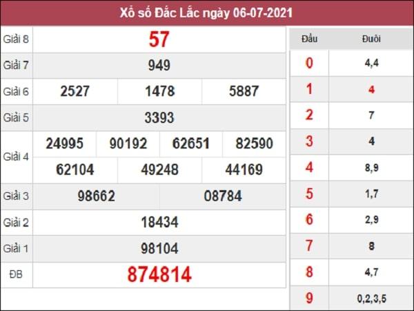 Nhận định XSDLK 13/7/2021