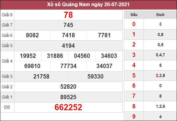 Thống kê KQXSQNM ngày 27/7/2021 dựa trên kết quả kì trước