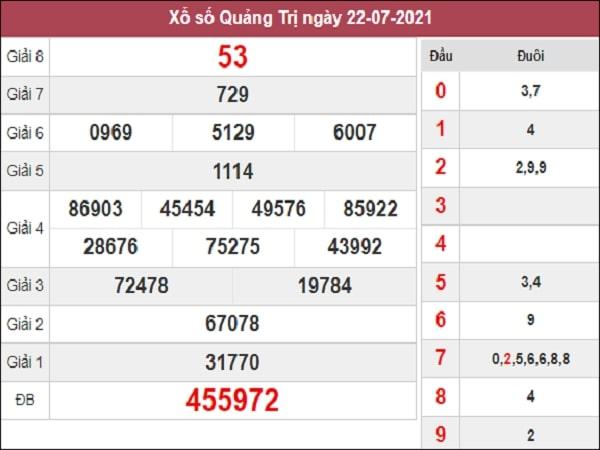 Nhận định XSQT 29-07-2021