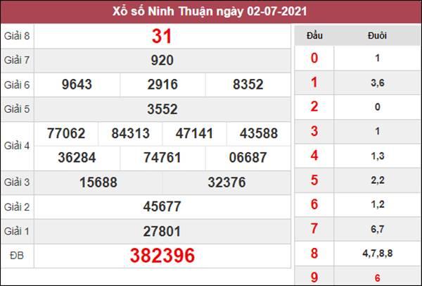 Dự đoán XSNT 9/7/2021 thứ 6 chốt số đẹp giờ hoàng đạo
