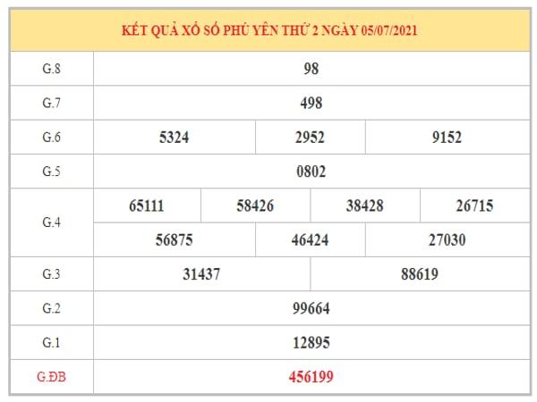 Thống kê KQXSPY ngày 12/7/2021 dựa trên kết quả kì trước