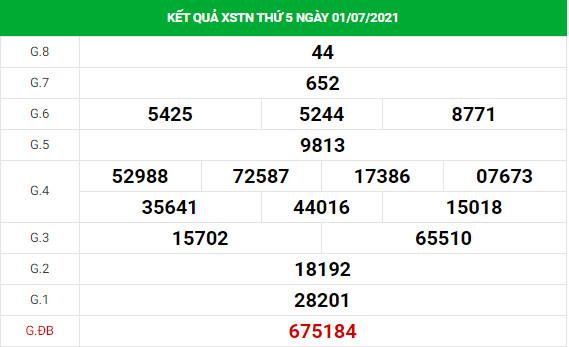Soi cầu dự đoán xổ số Tây Ninh 8/7/2021 chuẩn xác