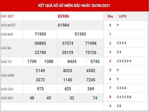 Thống kê KQXSMB 31/8/2021 dựa trên kết quả kì trước