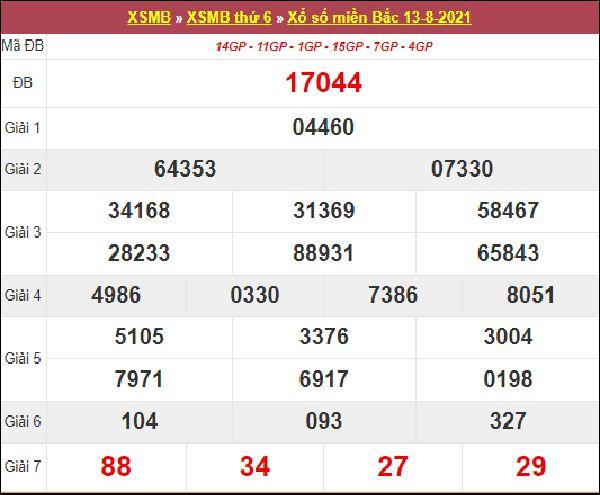 Nhận định SXMB 14/8/2021 chốt đầu đuôi giải đặc biệt thứ 7