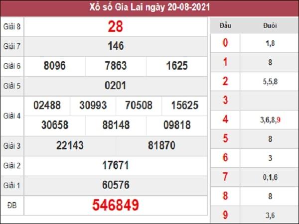 Nhận định XSGL 27-08-2021