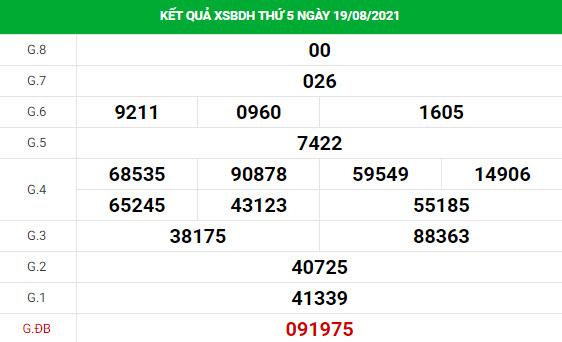 Thống kê soi cầu xổ số Bình Định ngày 26/8/2021 hôm nay
