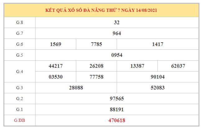 Nhận định KQXSDNG ngày 18/8/2021 dựa trên kết quả kì trước