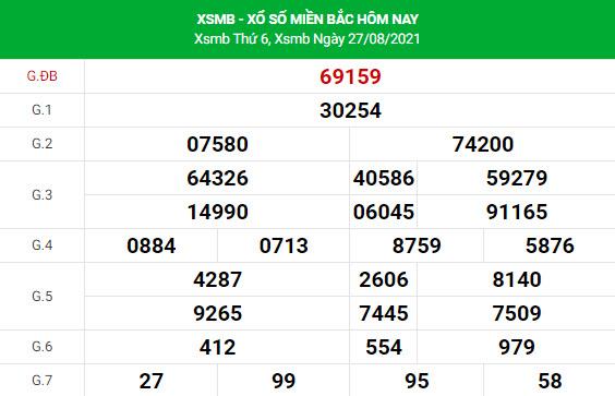 Soi cầu dự đoán XSMB 28/8/2021 Vip chính xác nhất