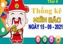 Thống kê XSMB ngày 15/9/2021 – Thống kê xổ số Bắc Ninh thứ 4
