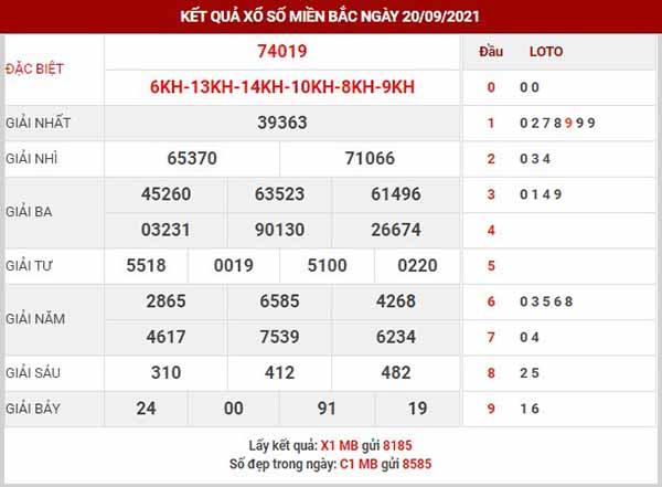 Thống kê XSMB ngày 21/9/2021 - Thống kê XSQN thứ 3 hôm nay