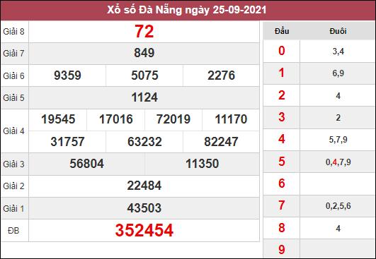 Thống kê xổ số Đà Nẵng ngày 29/9/2021 dựa trên kết quả kì trước
