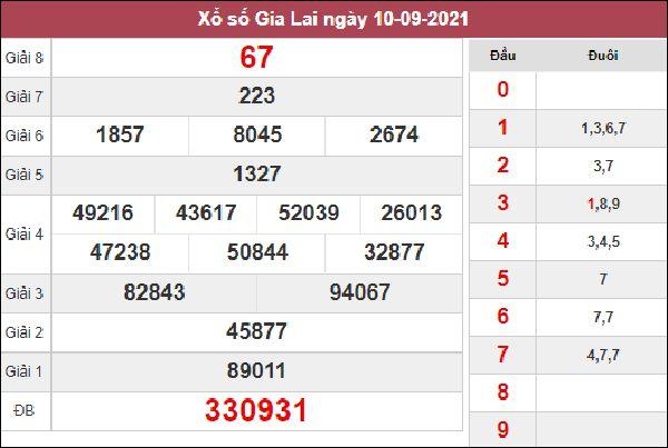 Thống kê XSGL 17/9/2021 chốt loto gan đài Gia Lai