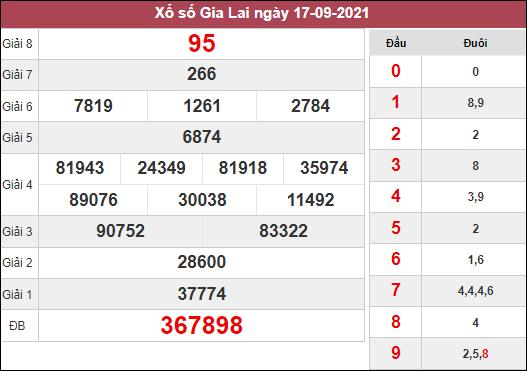 Nhận định KQXSGL ngày 24/9/2021 dựa trên kết quả kì trước