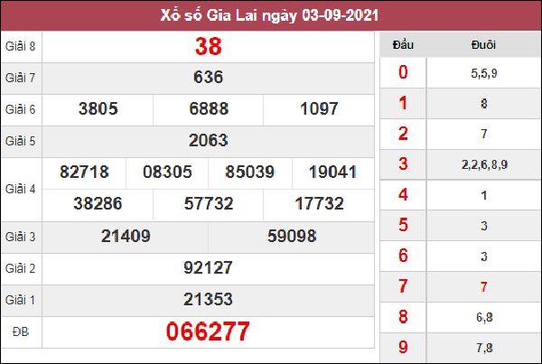 Soi cầu SXGL 10/9/2021 thứ 6 chốt số xác suất về cao nhất