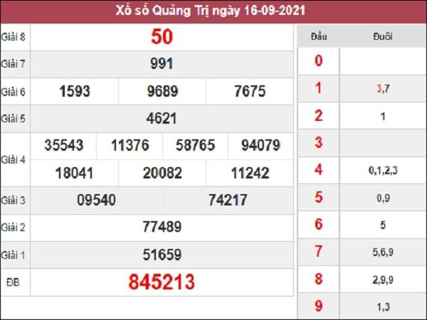 Dự đoán XSQT 23-09-2021