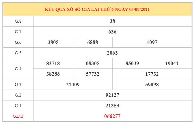 Soi cầu XSGL ngày 10/9/2021 dựa trên kết quả kì trước